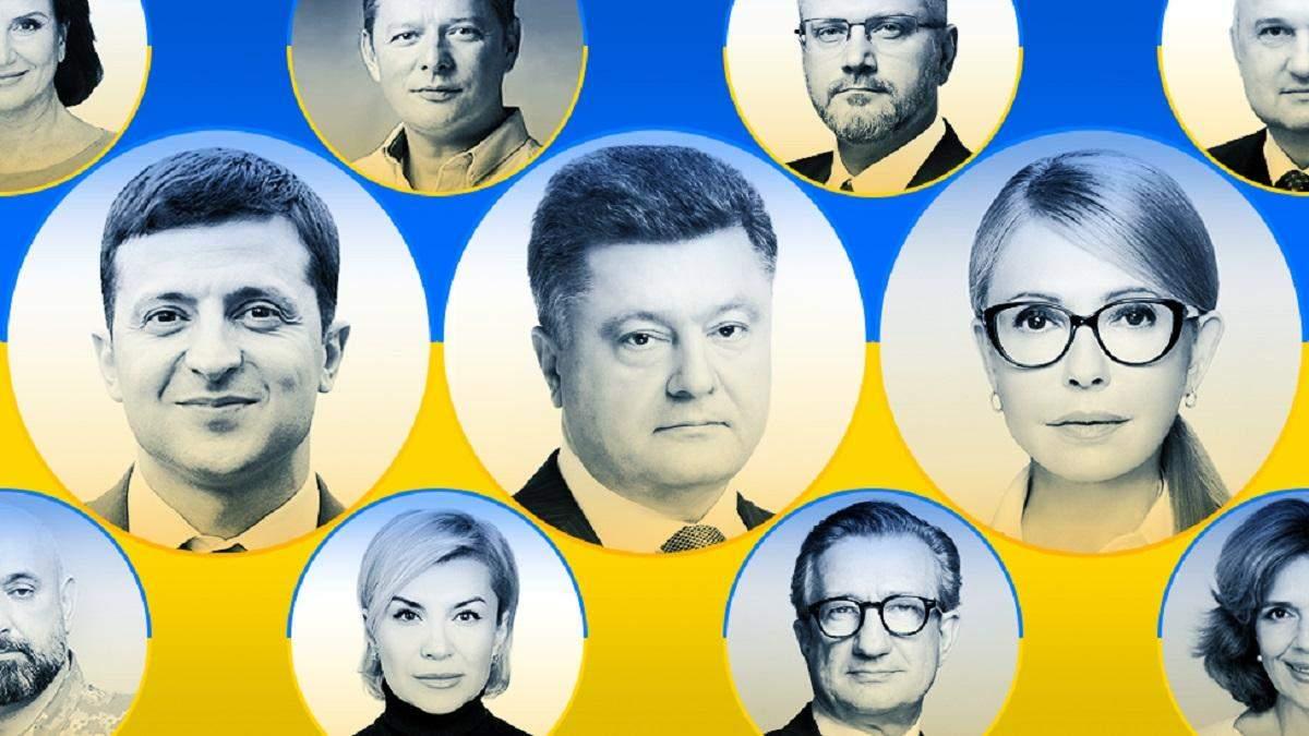 Кандидати на пост президента