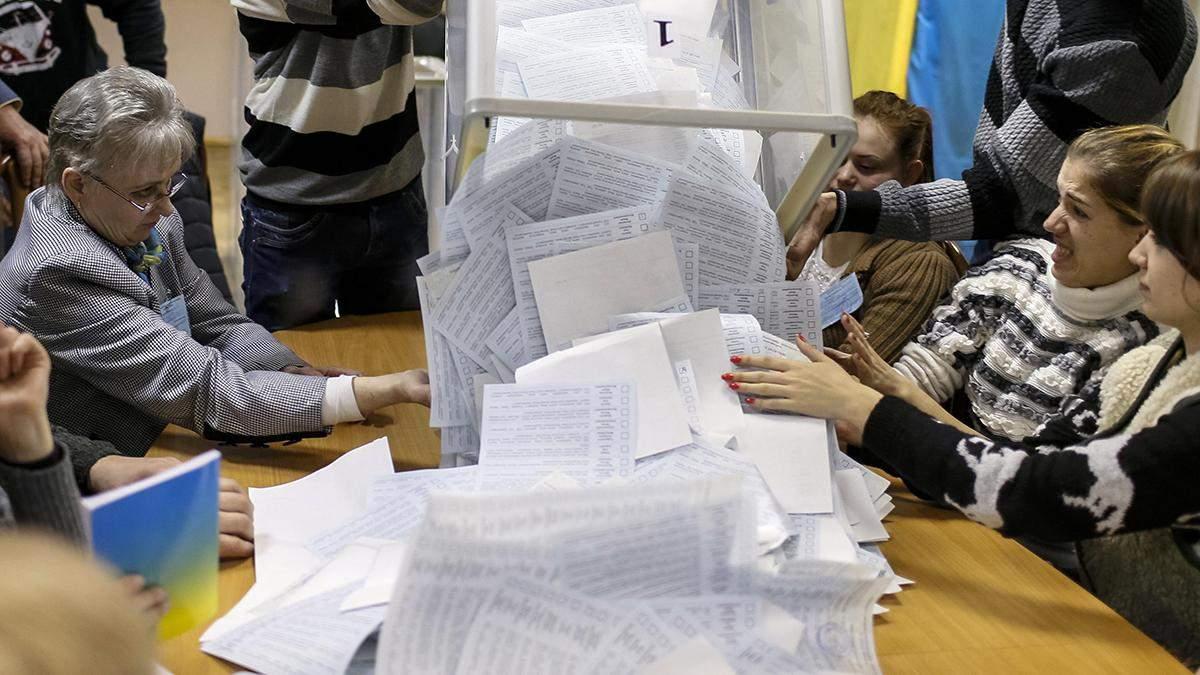 Экзит-пол 2019 Украина - когда смотреть онлайн результаты 2 тура выборов 2019