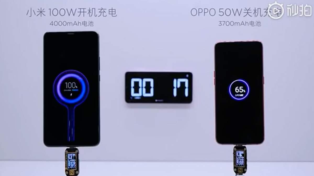 Super Charge Turbo заряджатиме смартфони за 17 хвилин