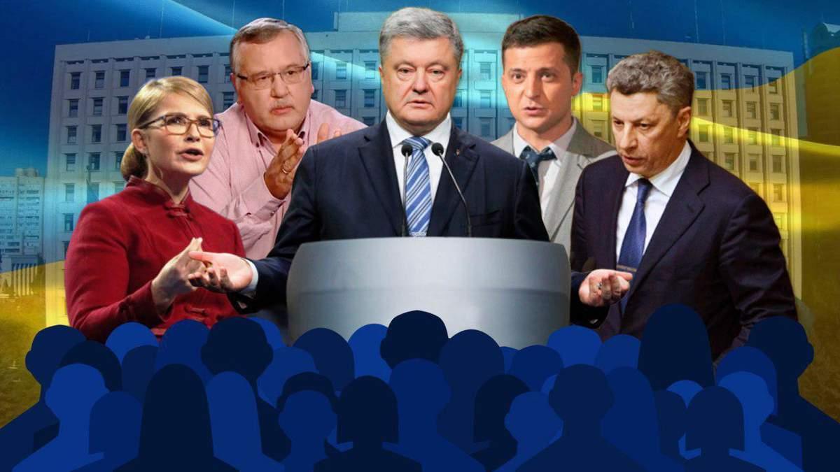 Соціально-економічна політика у програмах кандидатів: що обіцяють кандидати?