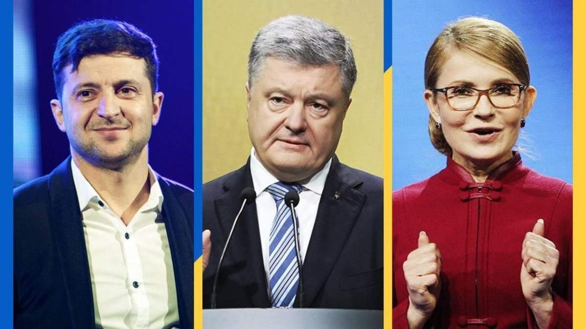Штаби кандидатів у президенти