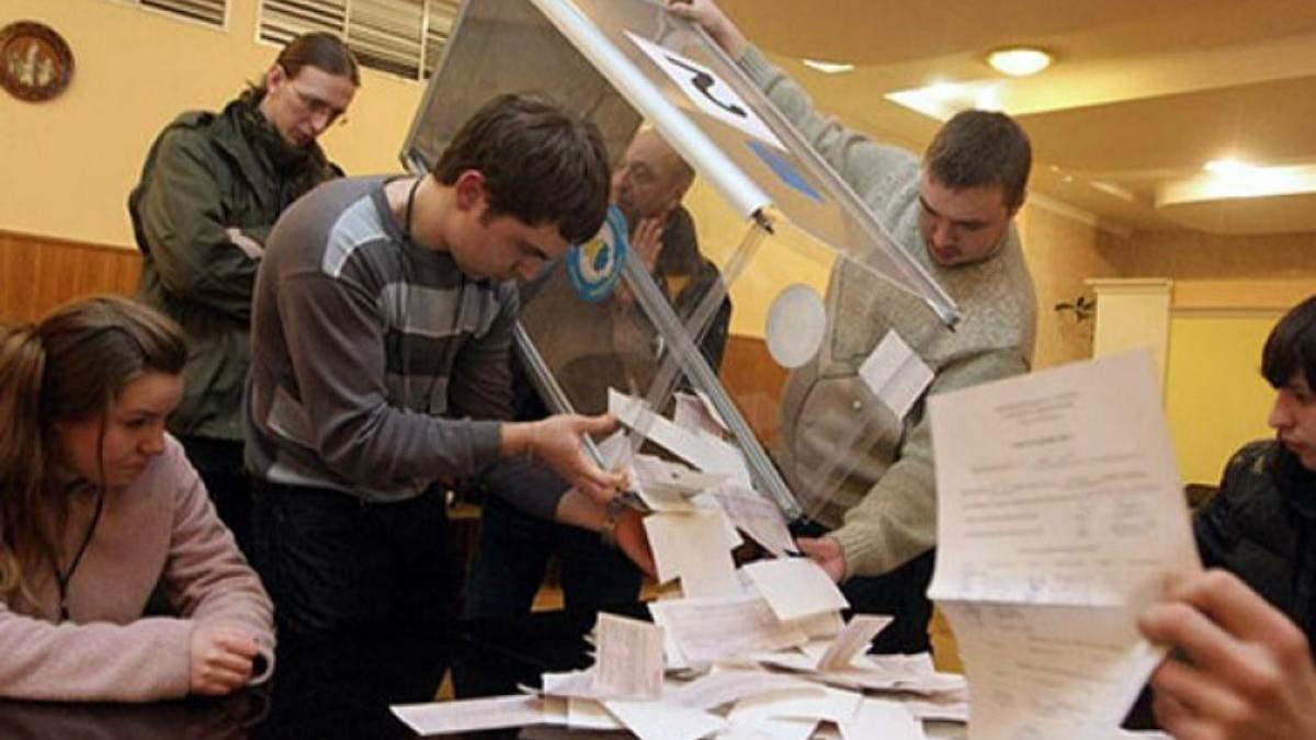 Як спостерігачі можуть повпливати на результати виборів: думка експерта