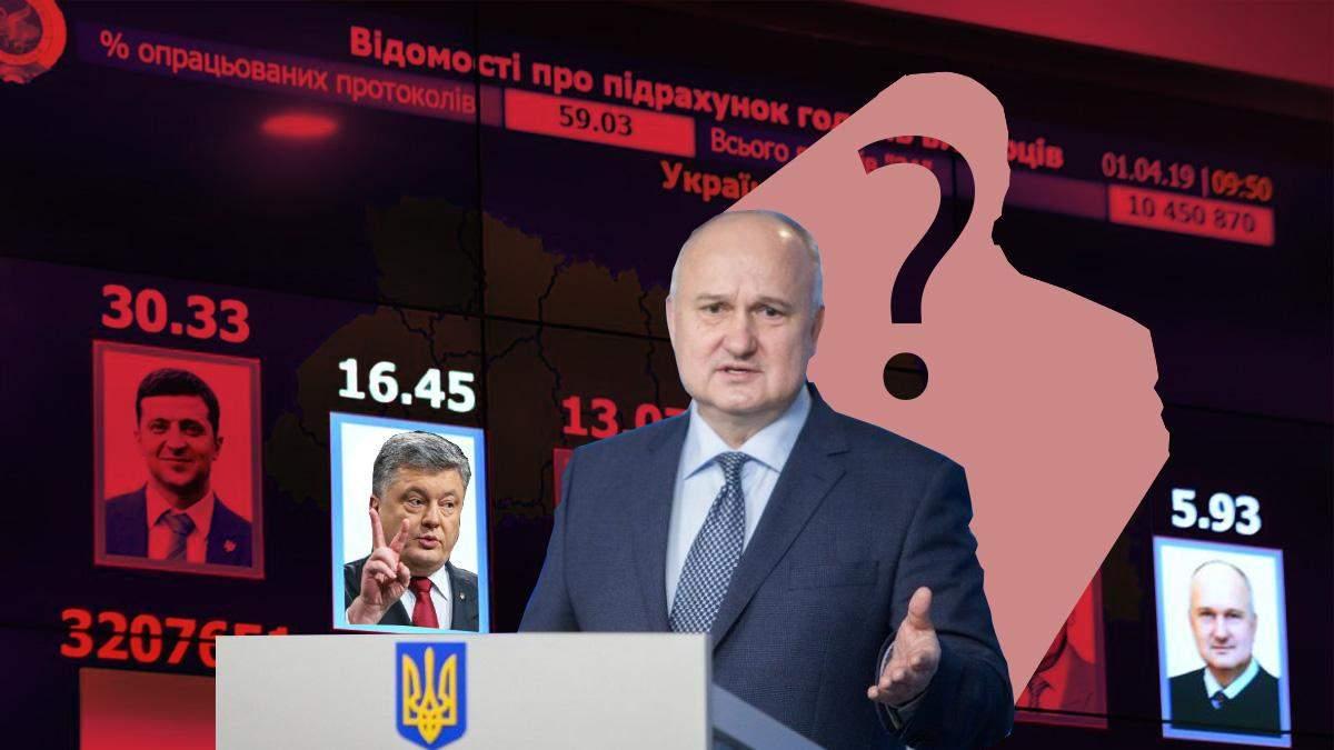 Ігор Смешко - хто він та чому за нього проголосували 6% на виборах 2019