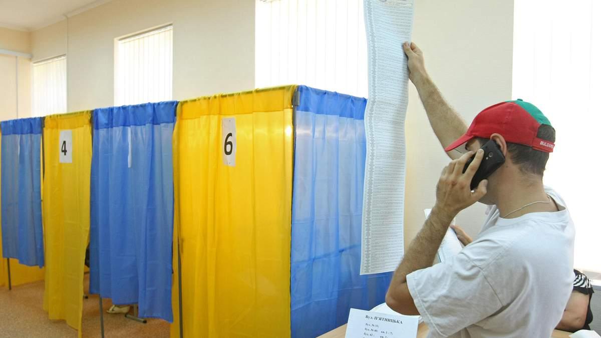 Президентские выборы 2019
