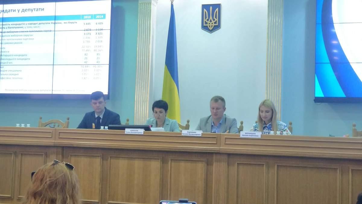 Кандидати в депутати 2019 – список ЦВК та кількість