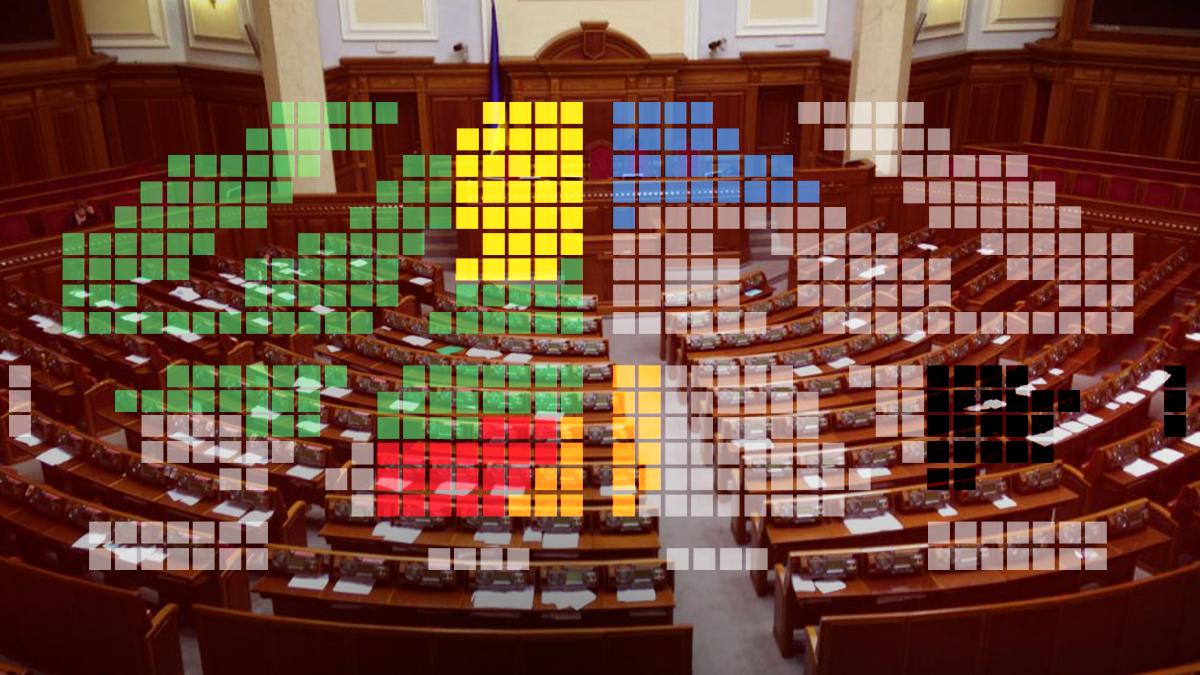 Парламентские выборы в Украине 2019 – количество мест в Раде для партий победителей