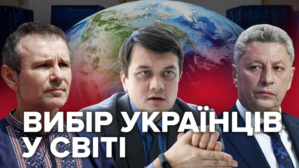 За кого віддали свій голос українці за кордоном