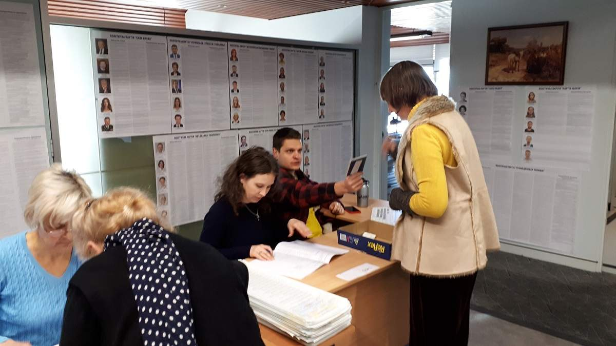 Украинцы Австралии начали голосования
