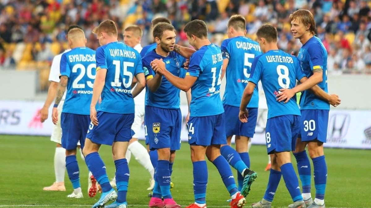 Жеребкування плей-офф Ліги чемпіонів 2019/20: суперник Динамо