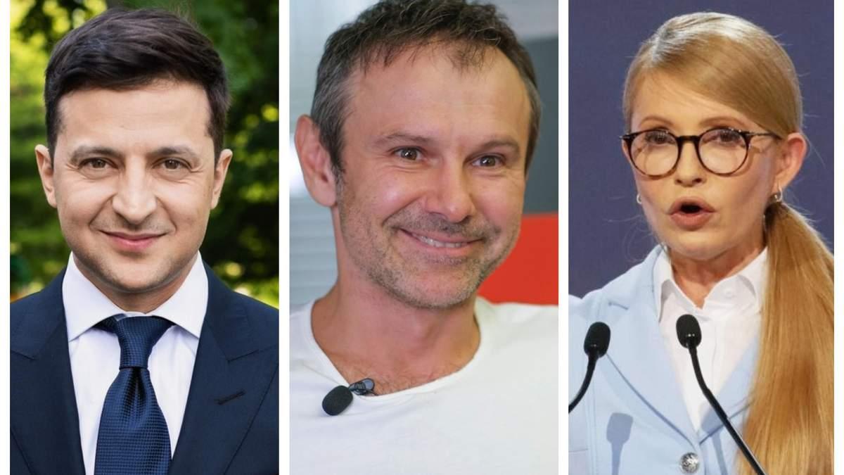 Политики, которым доверяют и не доверяют украинцы