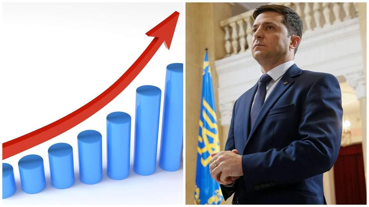 Президент Зеленский обнародовал цели Украины на десять лет
