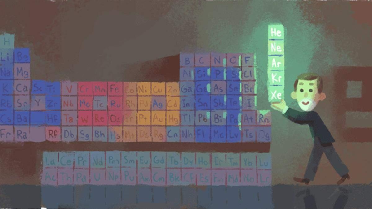 Google присвятив дудл хіміку Вільяму Рамзай