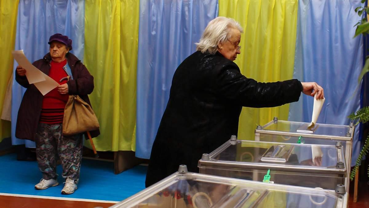 Фінансування партій в Україні 2019: скільки грошей отримали партії