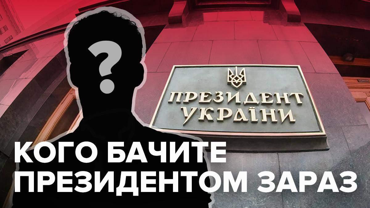 Рейтинг Зеленського 2020 – кого б обрали президентом України сьогодні