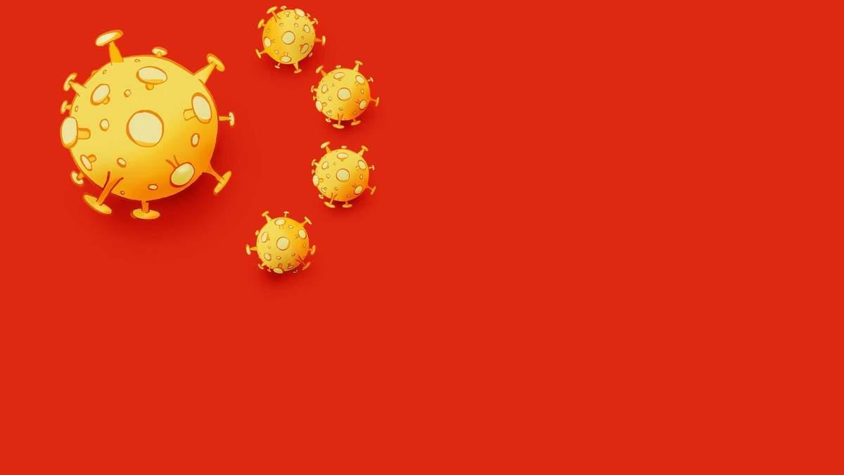 Коронавірус у 2020 році