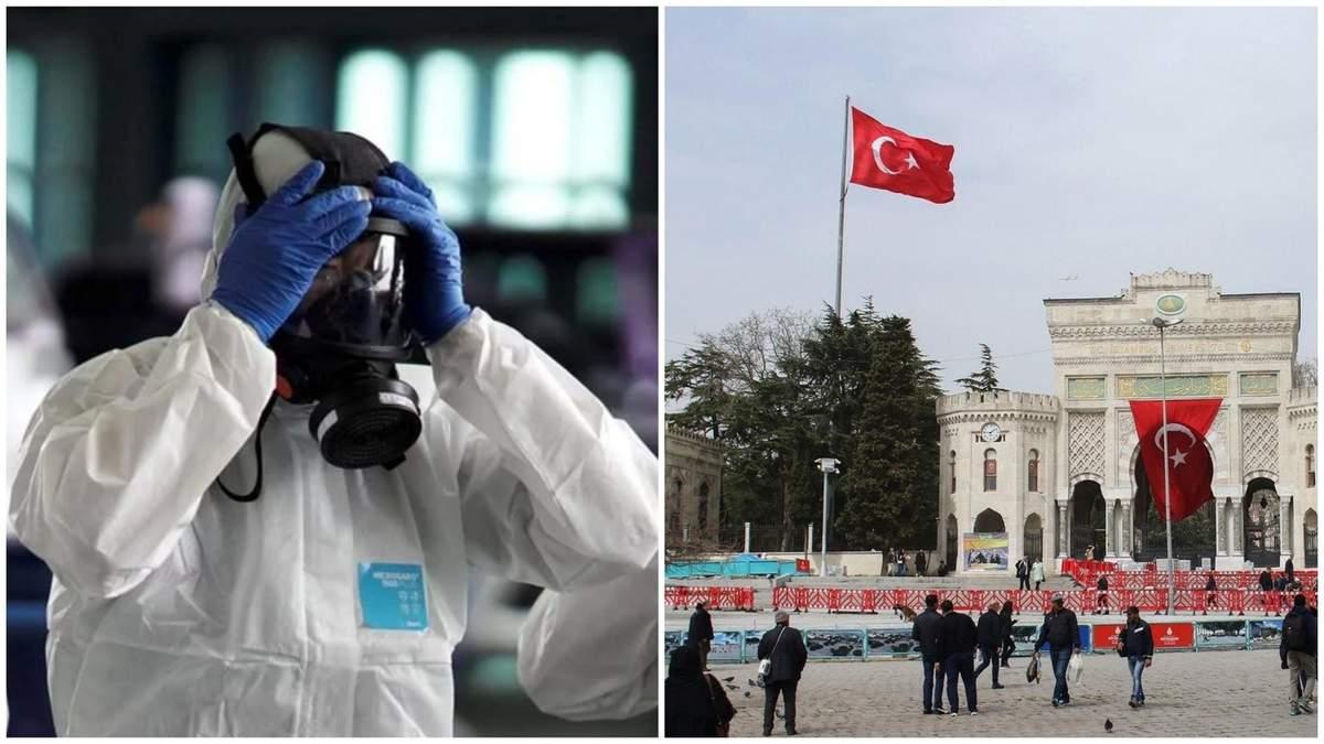 Коронавірус вже в Туреччині