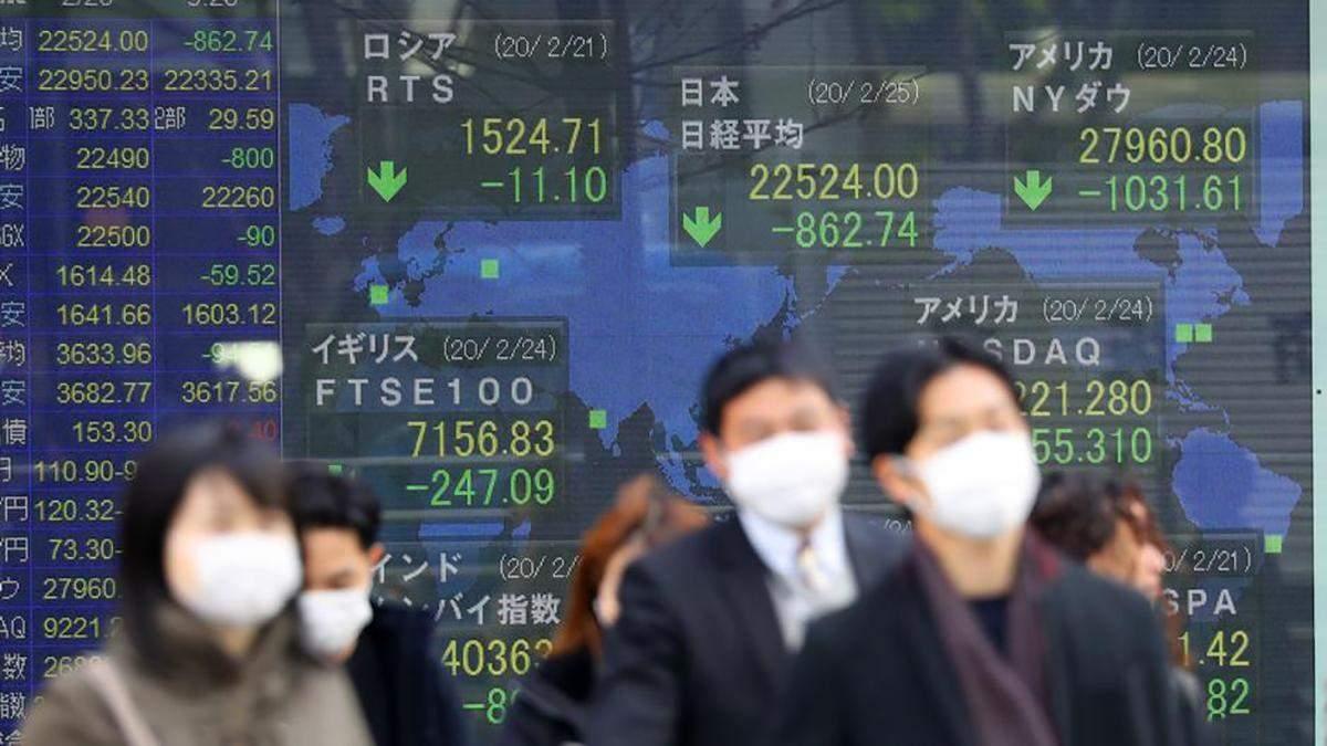 Коронавірус може викликати економічний шок