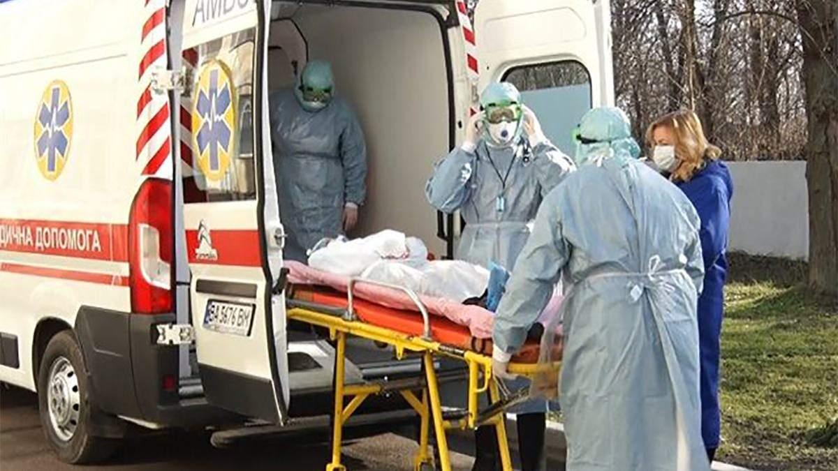 Коронавірус в Україні 2020 – скільки заражених коронавірусом