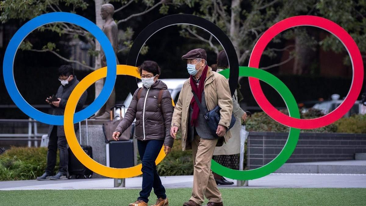 Олімпіада–2020