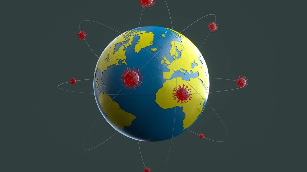 Коронавірус COVID-19 – статистика захворюваності та смертності у світі