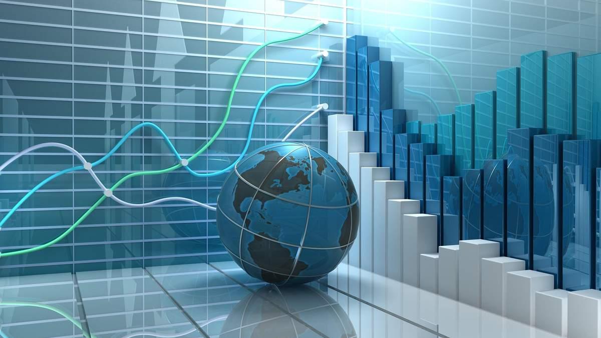 Світові фондові ринки