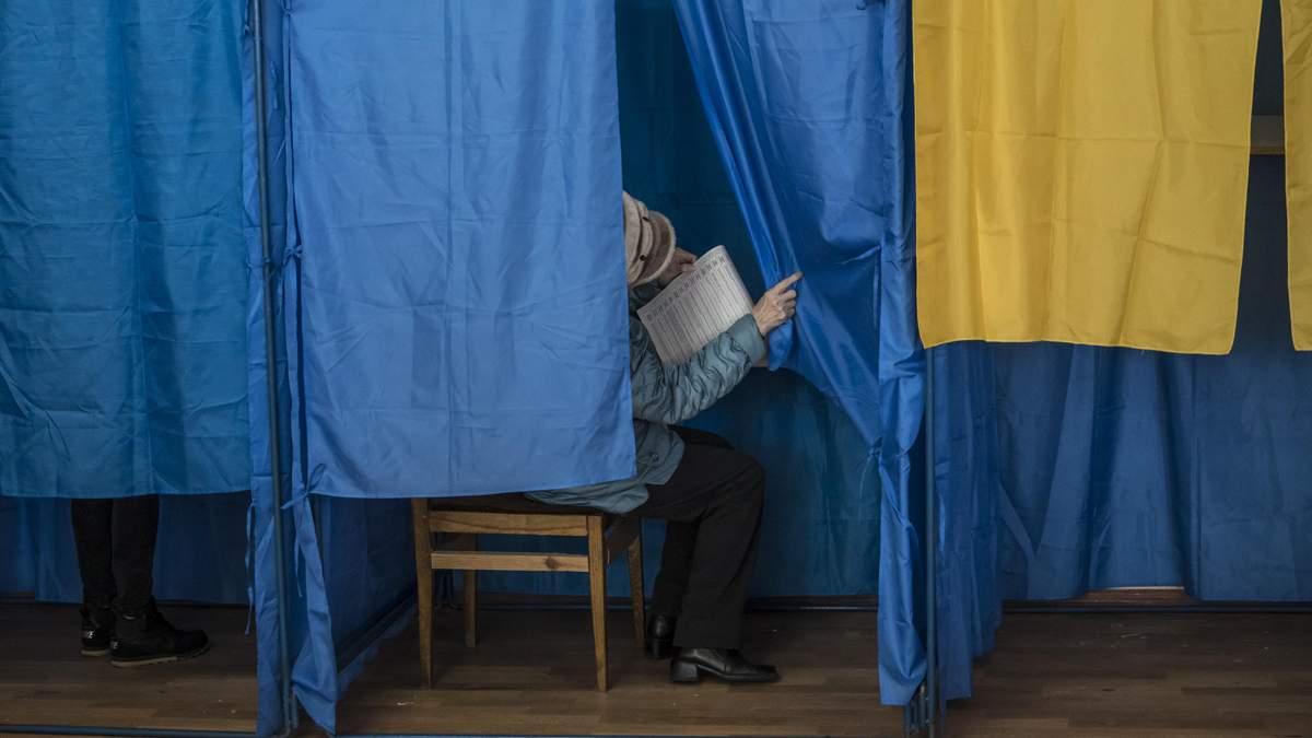 Коротка історична пам'ять спонукає українців робити ті ж помилки
