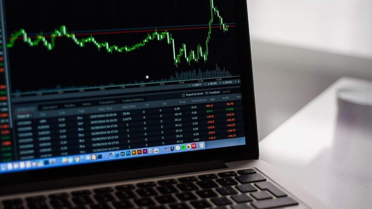Мировые рынки акций – цены на акции