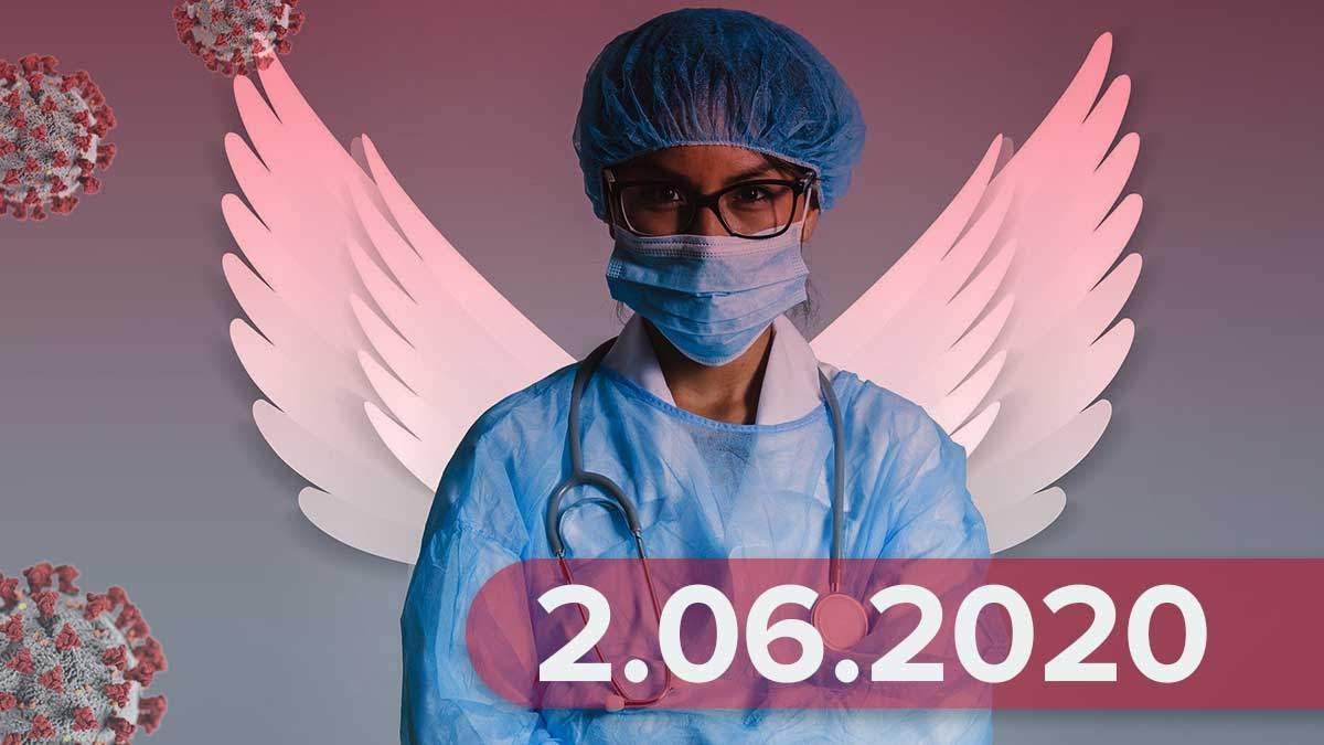 Коронавірус у світі, Україна 2 червня 2020 – статистика, новини