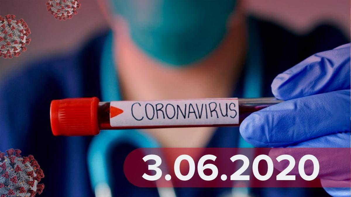 Коронавірус у світі, Україна 3 червня 2020: статистика, новини