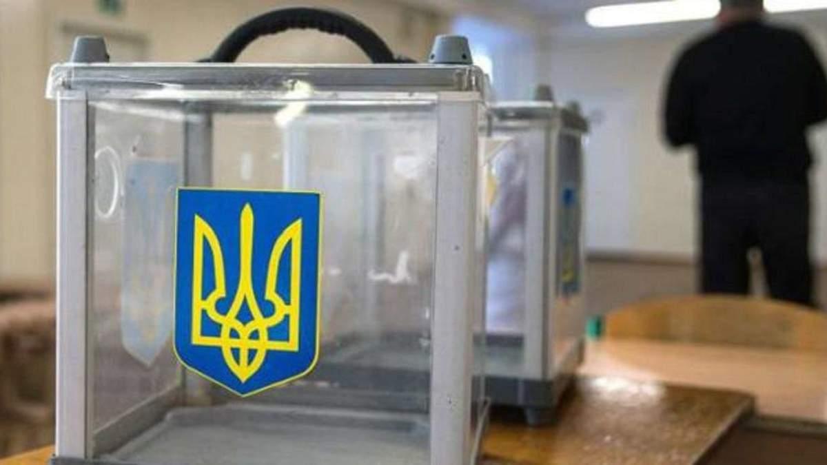 Рейтинг партий Украины, май 2020 – результаты опроса