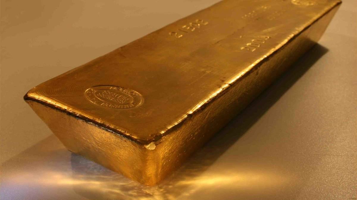 Ціна золота 9 червня 2020 року – графік і динаміка