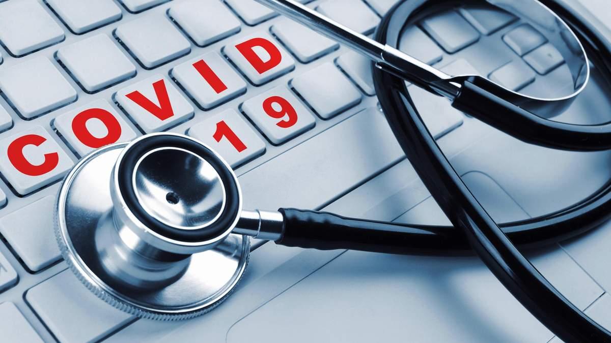 На Тернопільщині 28 людей заразилися COVID-19 після святкування дня народження