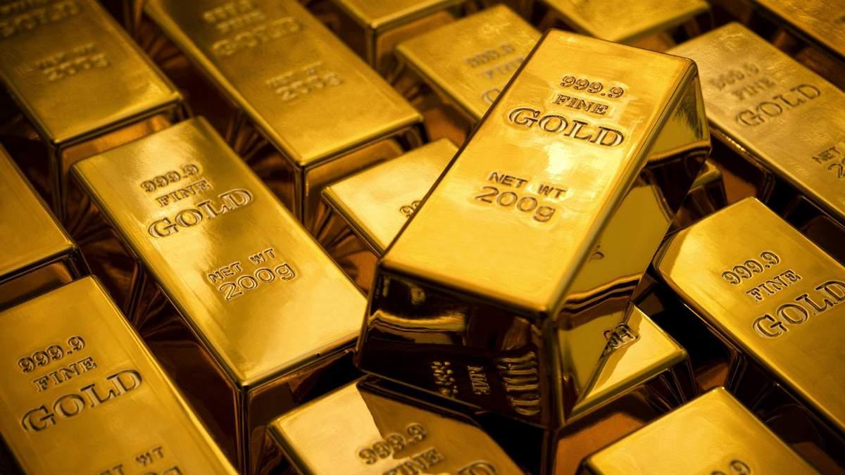 Цена золота 17 июня 2020 года – динамика и прогнозы