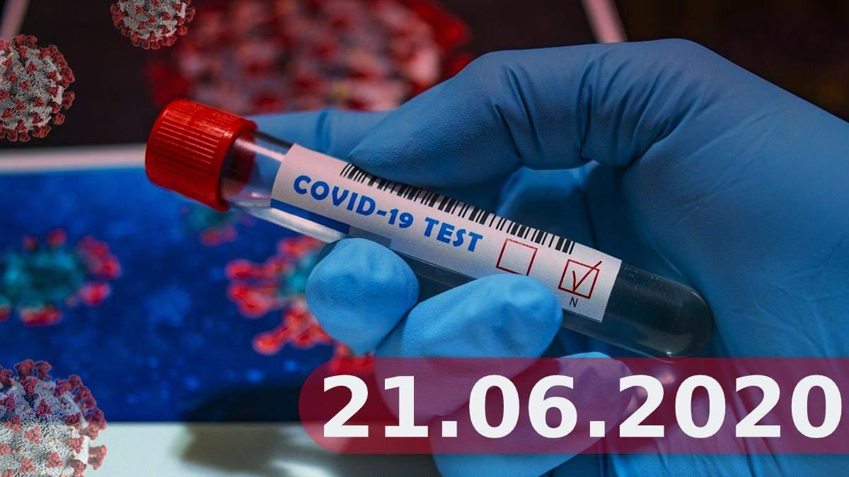 Коронавірус Україна, у світі 21 червня 2020: новини, статистика