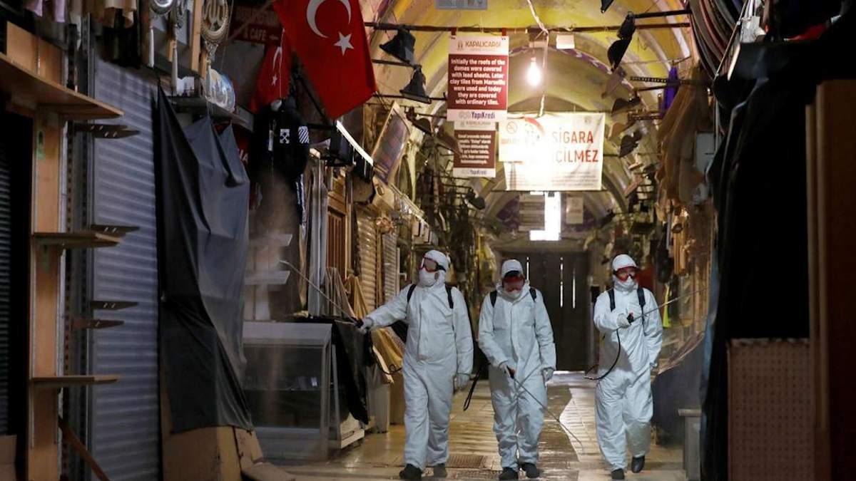 Страхівка від COVID-19 в Туреччині 2020: скільки коштує і як купити