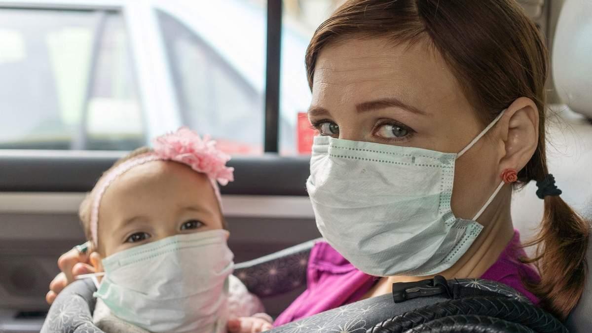 Симптоми коронавірусу у дітей