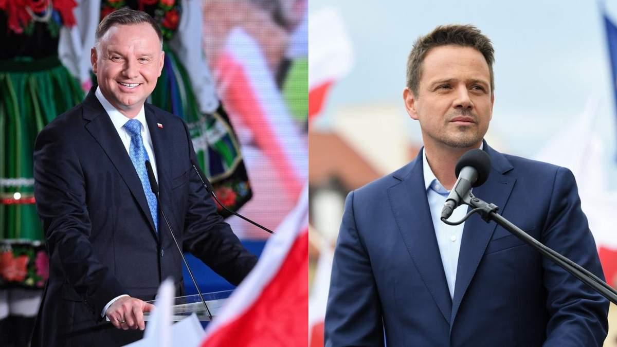 Вибори у Польщі 2020: результати, хто вийшов у другий тур