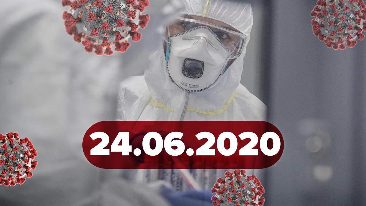 Коронавірус Україна, у світі 24 червня 2020: статистика
