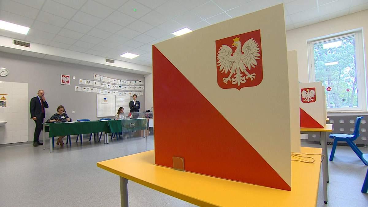 Президентські вибори в Польщі 2020 – результати екзитполів