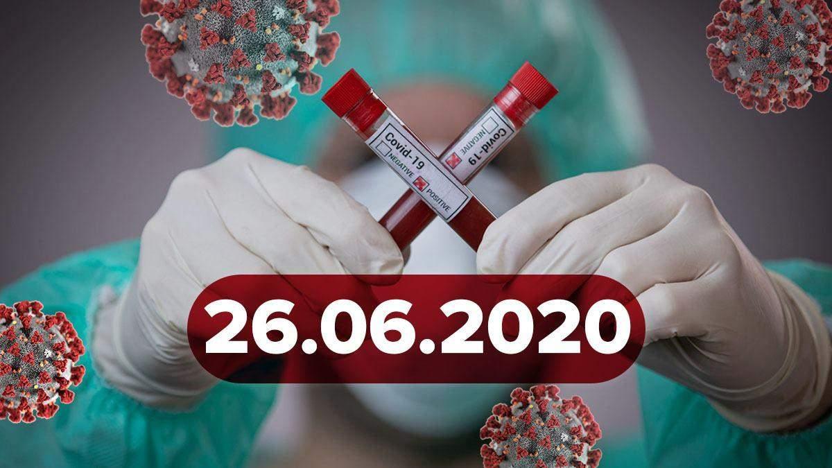 Коронавірус Україна, у світі 26 червня 2020: статистика, новини