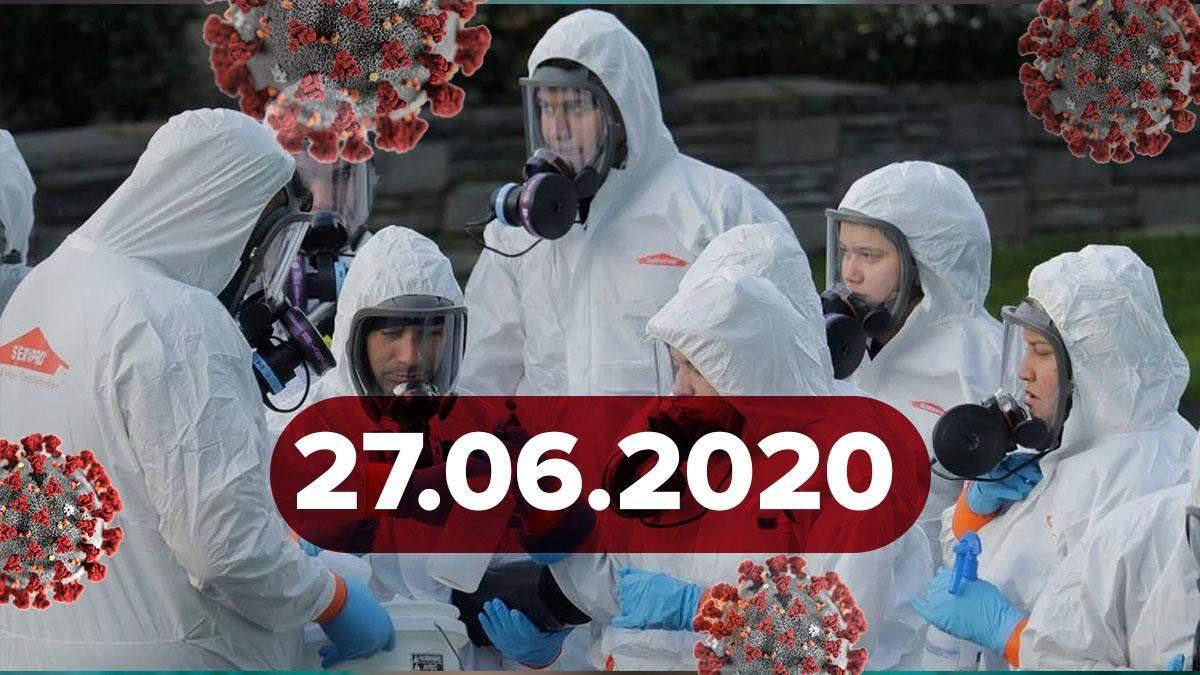 Коронавірус Україна, у світі 27 червня 2020: статистика