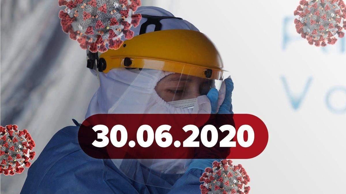 Коронавірус Україна, у світі 30 червня 2020: статистика