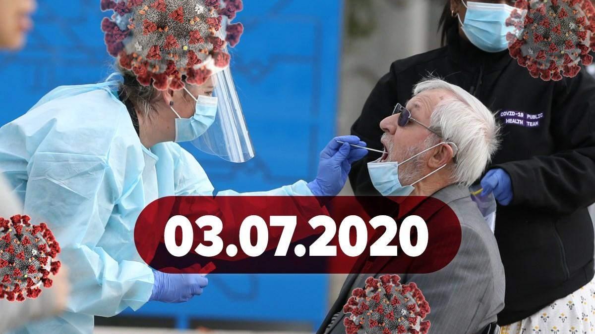 Коронавірус Україна, у світі 3 липня 2020: статистика