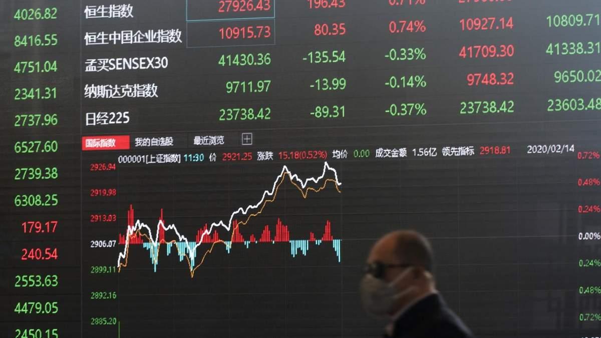 Акции китайских компаний растут 8 дней подряд: причины