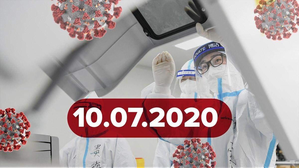 Коронавірус Україна, світ 10 липня 2020: статистика, новини