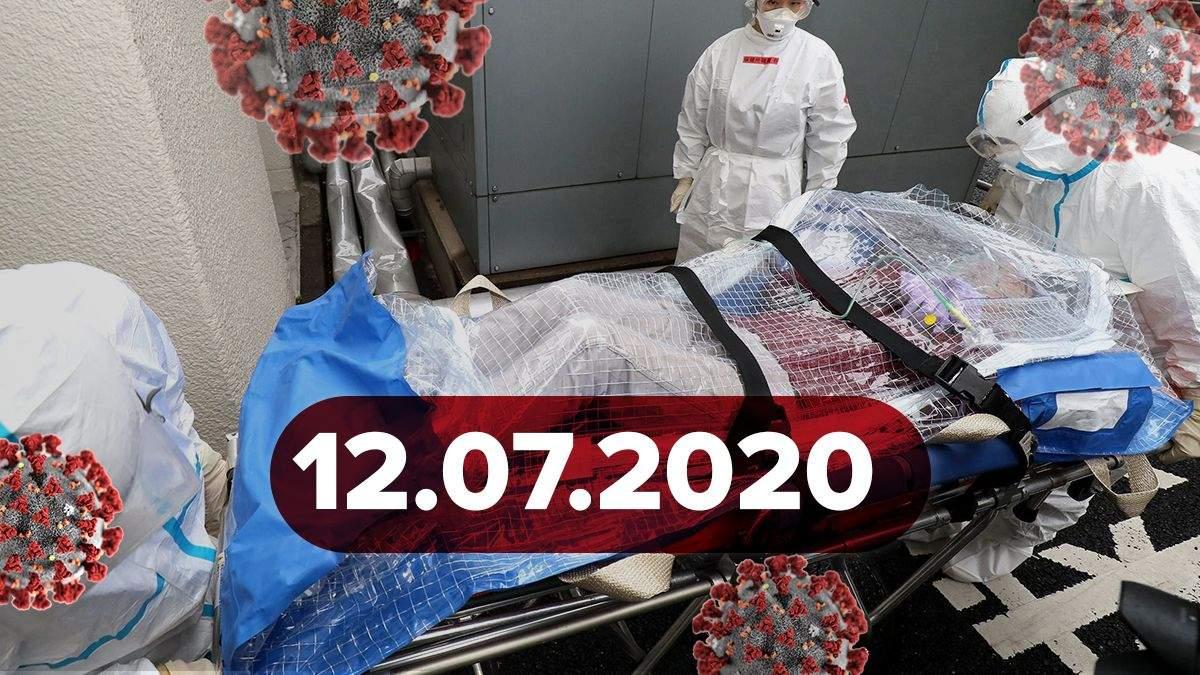 Коронавірус Україна, світ 12 липня 2020: статистика, новини