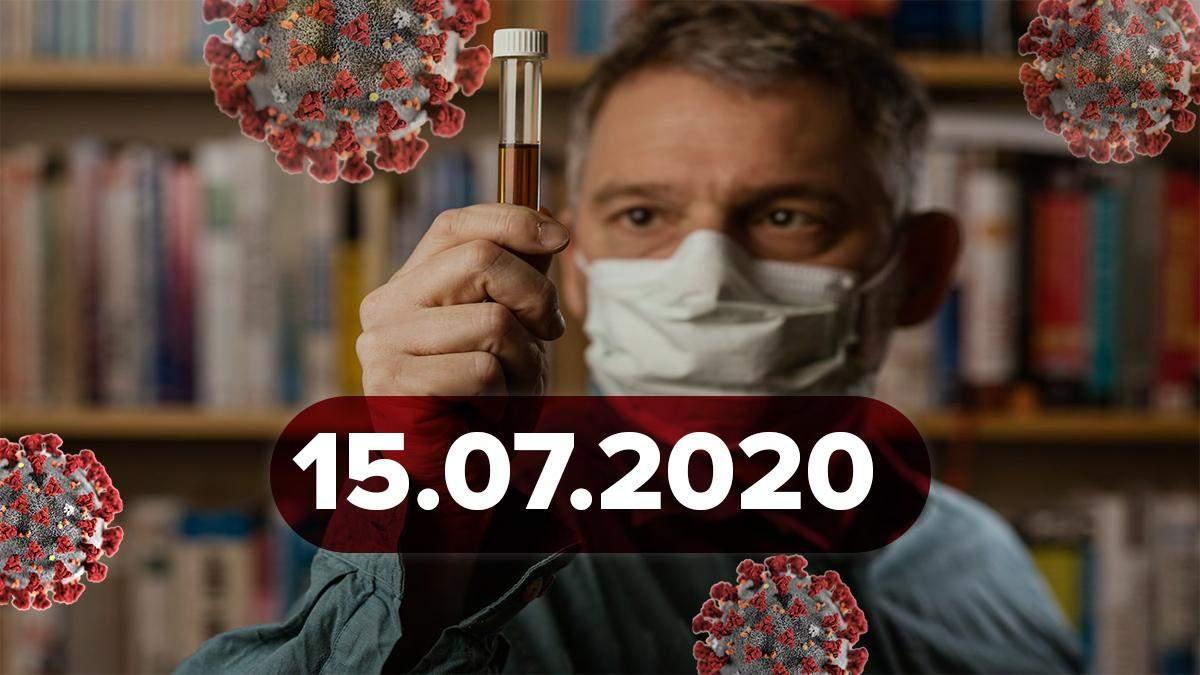Коронавірус Україна, світ 15 липня 2020: статистика, новини