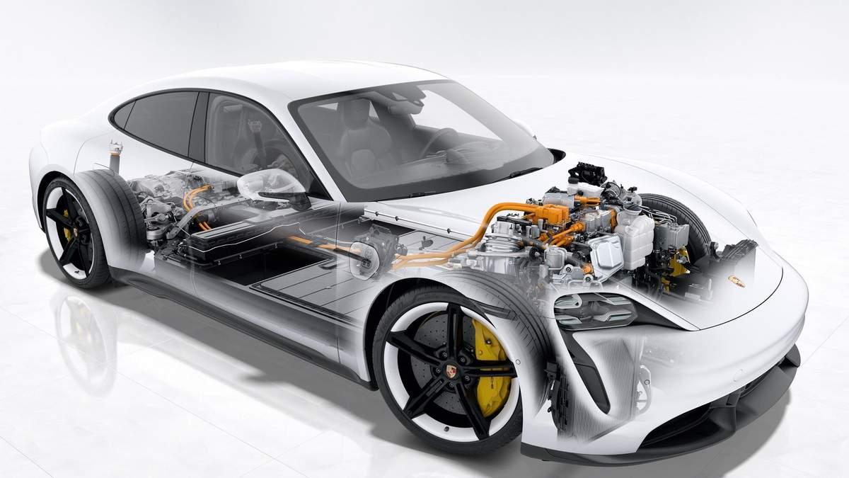 Porsche Taycan – самый инновационный автомобиль в мире
