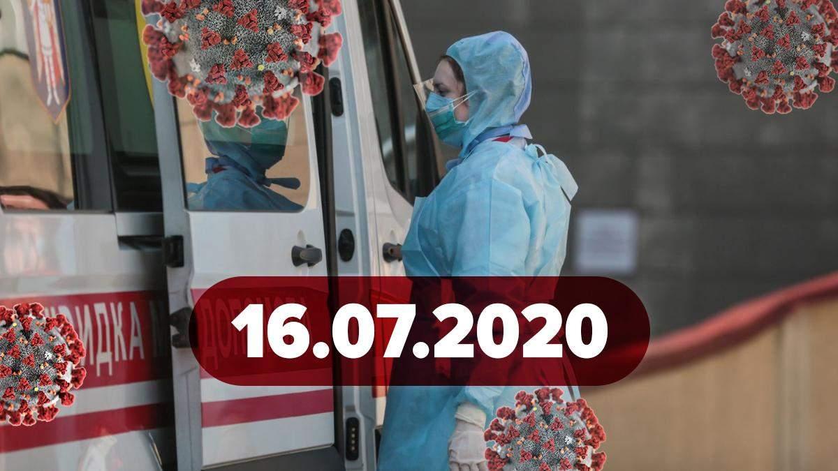 Коронавірус Україна, світ 16 липня 2020: статистика, новини