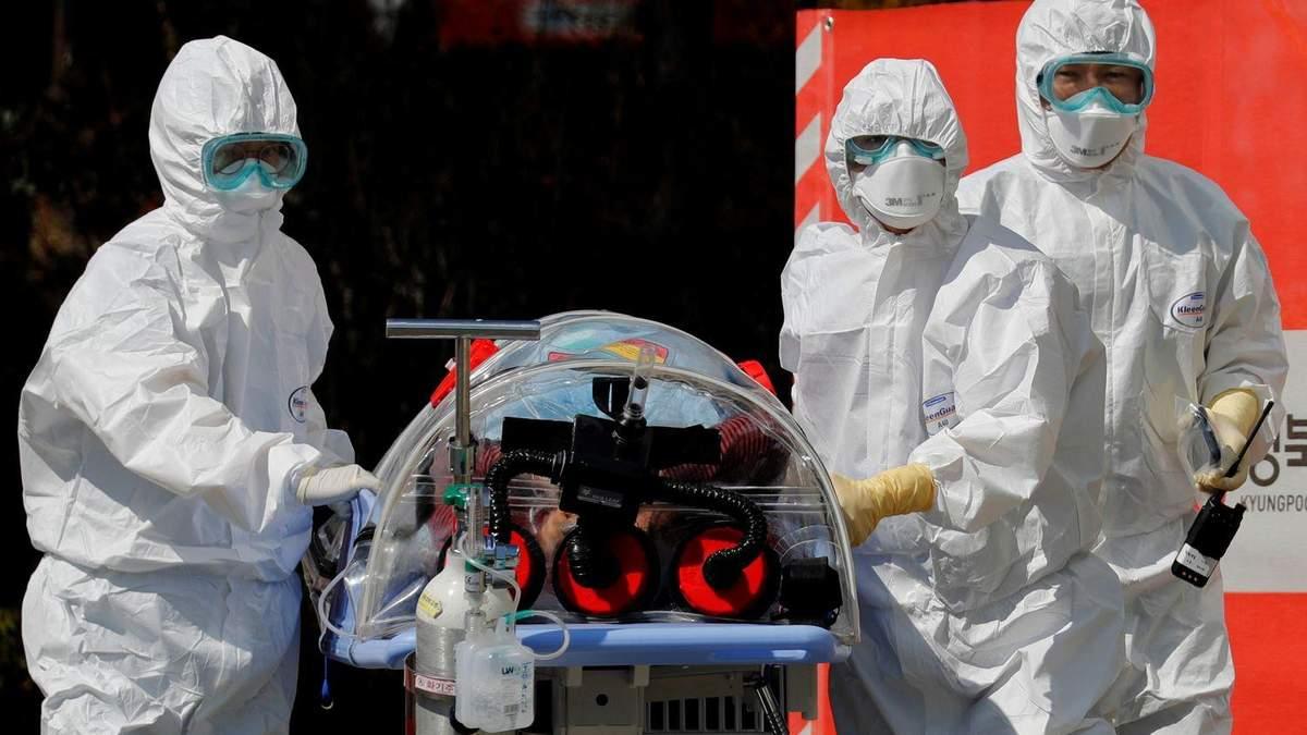 Смертінсть від коронавірусу